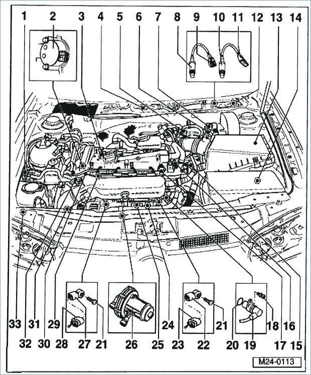 2003 Vw Jetta Engine Diagram - Wiring Diagram Direct pace-secure -  pace-secure.siciliabeb.it | 2005 Jetta Engine Diagram |  | pace-secure.siciliabeb.it