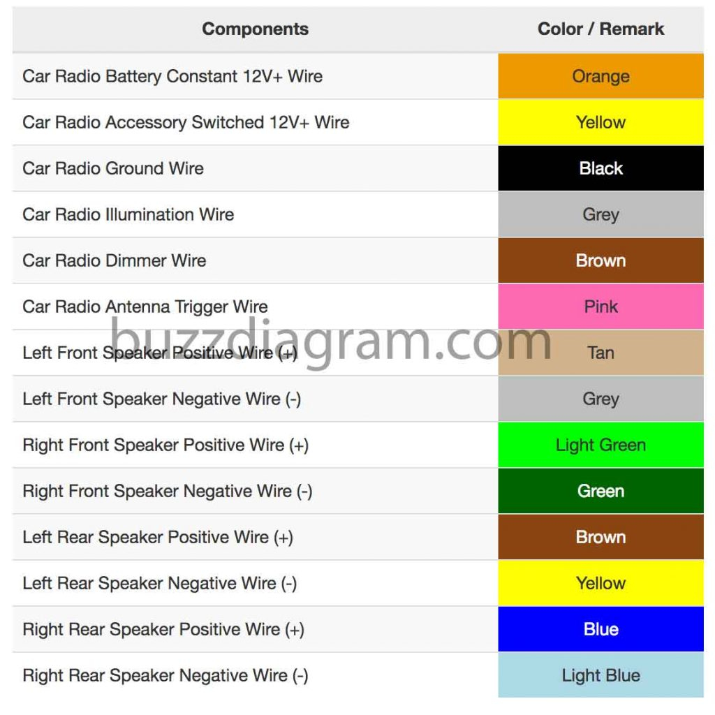 gm radio wiring color code -industrial refrigeration compressor wiring  diagrams | begeboy wiring diagram source  begeboy wiring diagram source