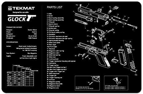 Tremendous Amazon Com Tekmat Glock Gun Cleaning Mat 11 X 17 Thick Durable Wiring Cloud Counpengheilarigresichrocarnosporgarnagrebsunhorelemohammedshrineorg