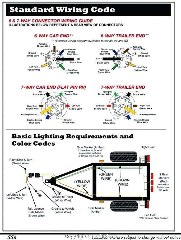 Diagram  6 Pole Square Trailer Wiring Diagram Full