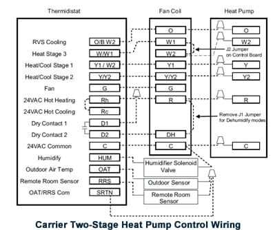 Awe Inspiring York Heat Pump Fuse Box Wiring Diagram Data Wiring Cloud Vieworaidewilluminateatxorg