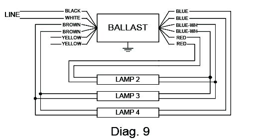 Tremendous Wiring Ballast Diagram Ho Ballast Wiring Diagram Osram T5 Ballast Wiring Cloud Itislusmarecoveryedborg
