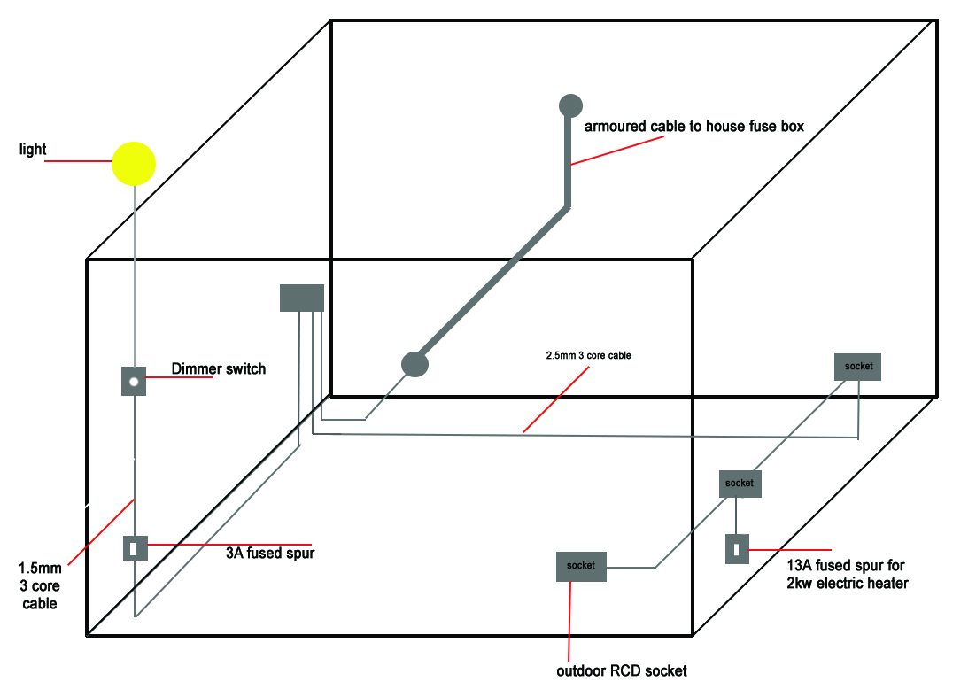 fused spur wiring diagram ford ignition switch wiring