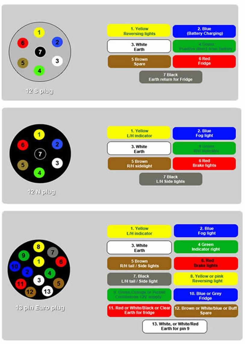 BA_1079] 13 Pin Trailer Plug Wiring Diagram Wiring DiagramRatag Xeira Mohammedshrine Librar Wiring 101