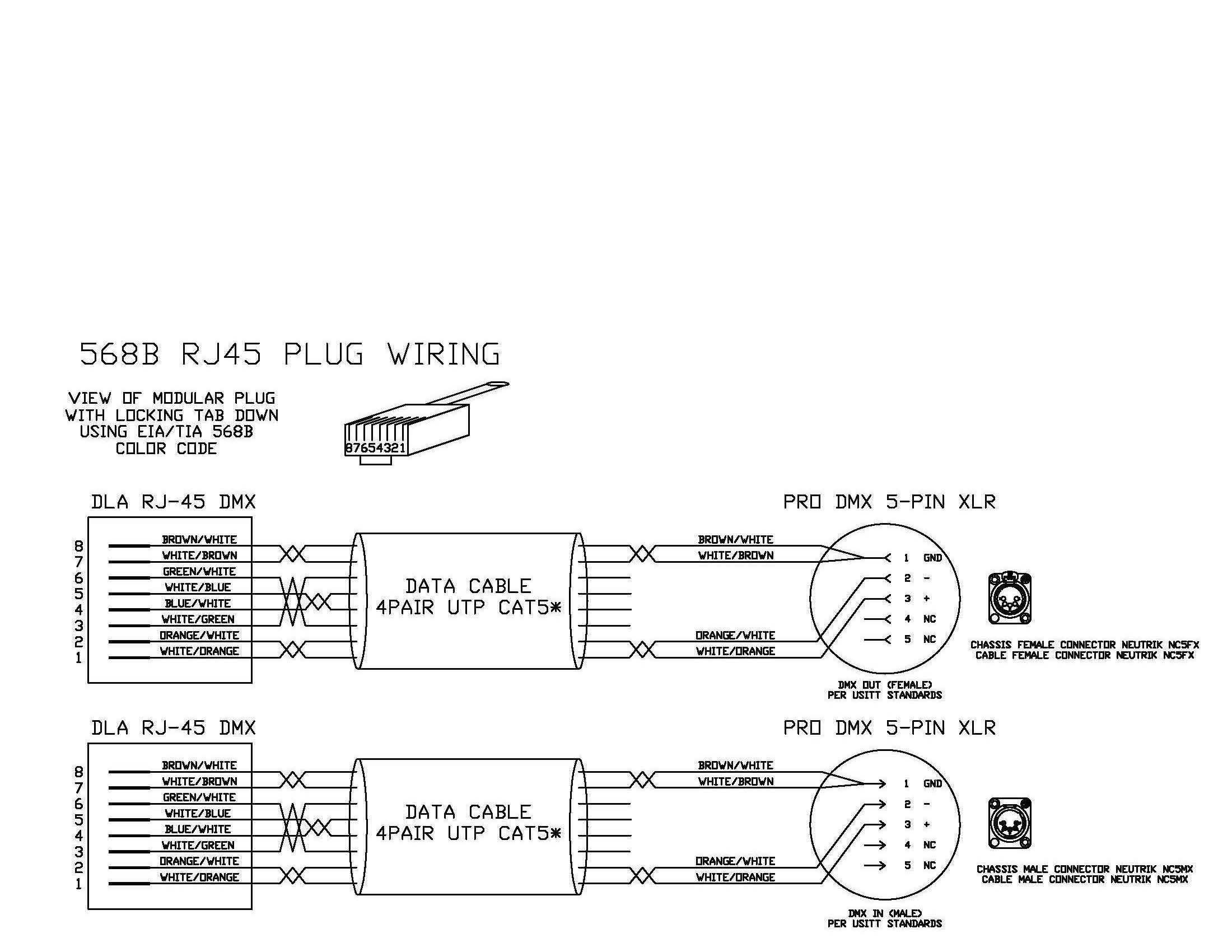 Super Xlr To Rj45 Wiring Diagram Xlr Electrical Wiring Diagrams Cables Wiring Cloud Cranvenetmohammedshrineorg
