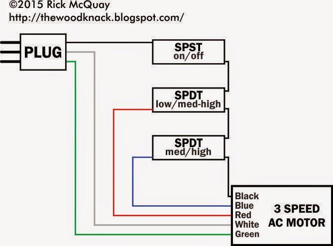 Remarkable Lasko Fan Motor Wiring Diagram Wiring Diagram Wiring Cloud Counpengheilarigresichrocarnosporgarnagrebsunhorelemohammedshrineorg
