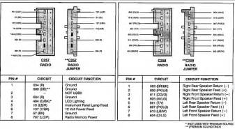 97 Expedition Wiring Diagram - Mercedes C230 Fuse Box Diagram -  gravely.nescafe.jeanjaures37.frWiring Diagram Resource