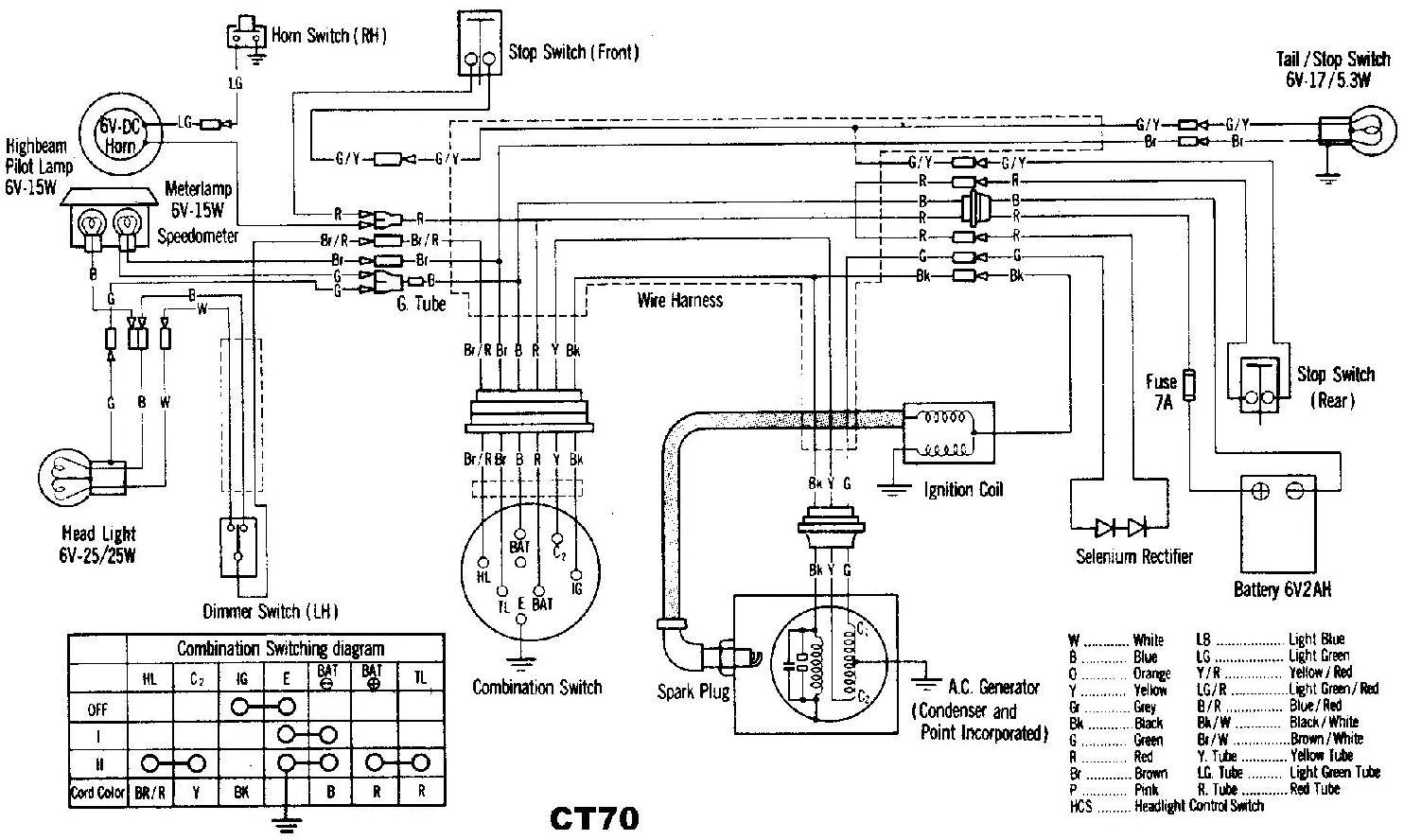 Gd 1416 Honda Cd125a Electrical Car Wiring Diagram Download Diagram