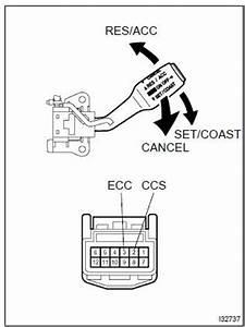 Admirable 1997 Toyota Corolla Cruise Control Circuit The Mr2Oc Online Parts Wiring Cloud Rometaidewilluminateatxorg