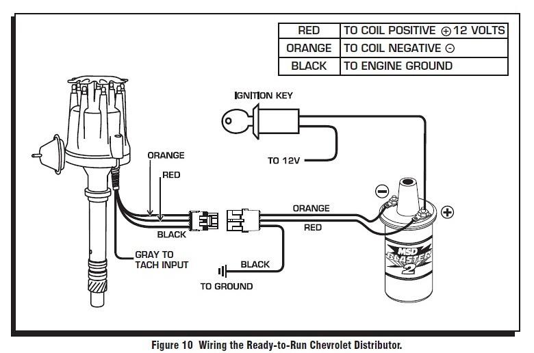 Fine Gm Dual Point Distributor Wiring Basic Electronics Wiring Diagram Wiring Cloud Rdonaheevemohammedshrineorg