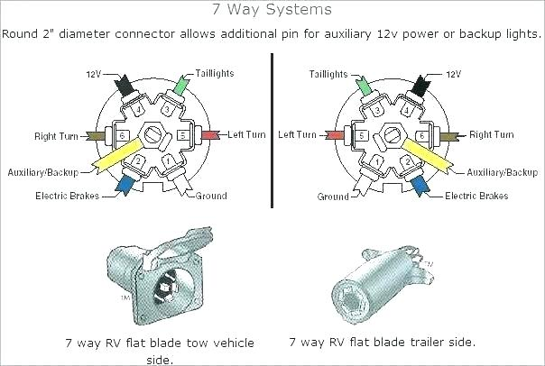 Dodge Caravan Trailer Wiring from static-cdn.imageservice.cloud