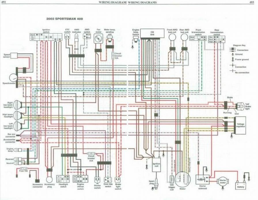 Sportsman 500 Ho Wire Diagram - Bmw Gs 1200 Fuse Box Location for Wiring  Diagram SchematicsWiring Diagram Schematics