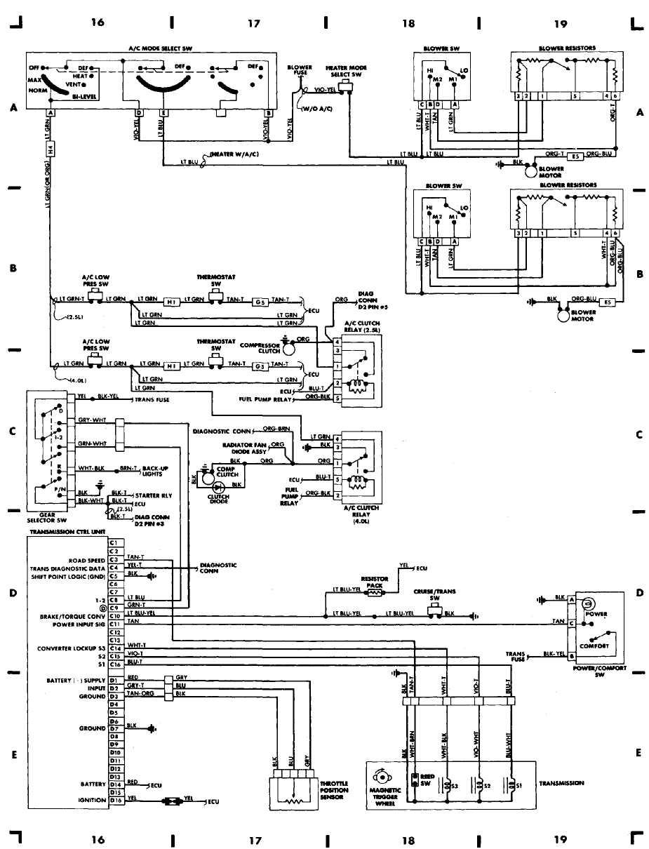Superb Wiring Diagram For 1999 Jeep Cherokee Wiring Diagram Tutorial Wiring Cloud Ittabpendurdonanfuldomelitekicepsianuembamohammedshrineorg