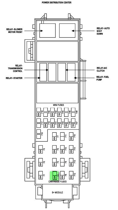 [SODI_2457]   LH_3597] Durango Fuse Diagram Schematic Wiring | Dodge Durango Fuse Panel Diagram |  | Oupli Seme Elinu Cran Xolia Mohammedshrine Librar Wiring 101