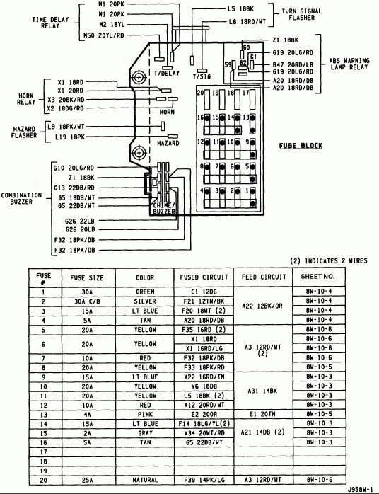 DX_5828] 1991 Dodge Dakota Fuse Box Diagram Download DiagramGarna Xaem Mohammedshrine Librar Wiring 101