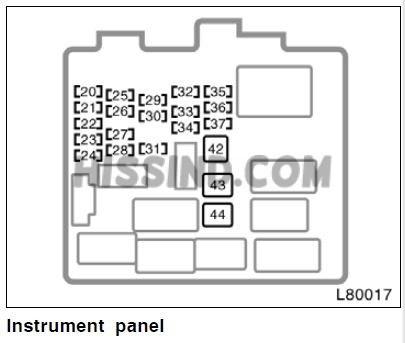1998 Toyota Camry Fuse Box Diagram Wiring Diagrams Site Fur Light A Fur Light A Geasparquet It