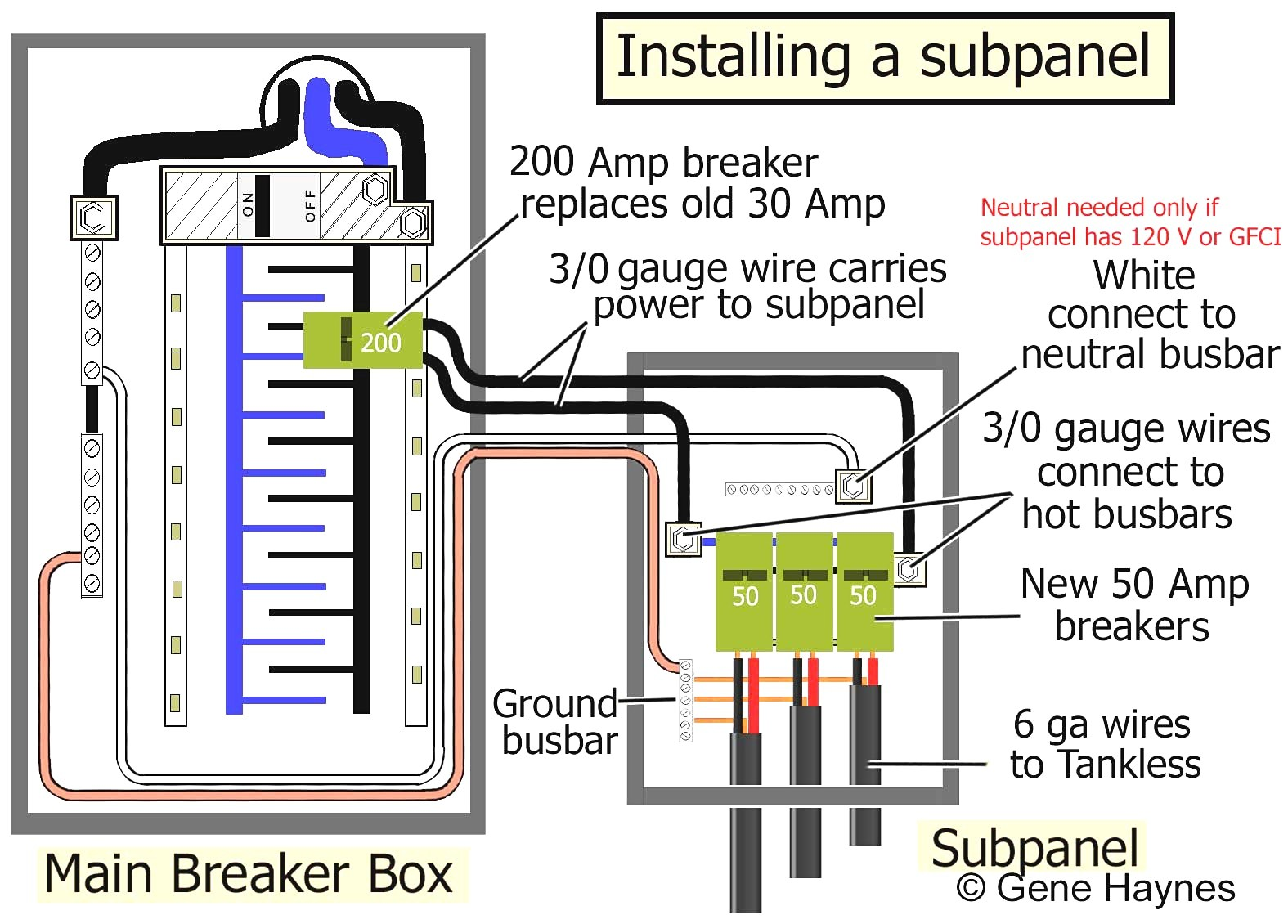 30 Amp Rv Plug Wiring Diagram from static-cdn.imageservice.cloud
