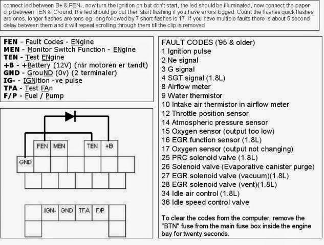 vl 8618 1993 mazda mx 5 miata interior fuse box diagram wiring diagram pead kweca eumqu ifica inst simij chor mohammedshrine librar wiring 101