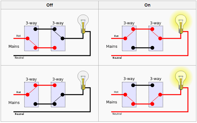 Sensational Electrical Can I Wire A 3 Way Switch To A Light But Also Have An Wiring Cloud Hemtshollocom