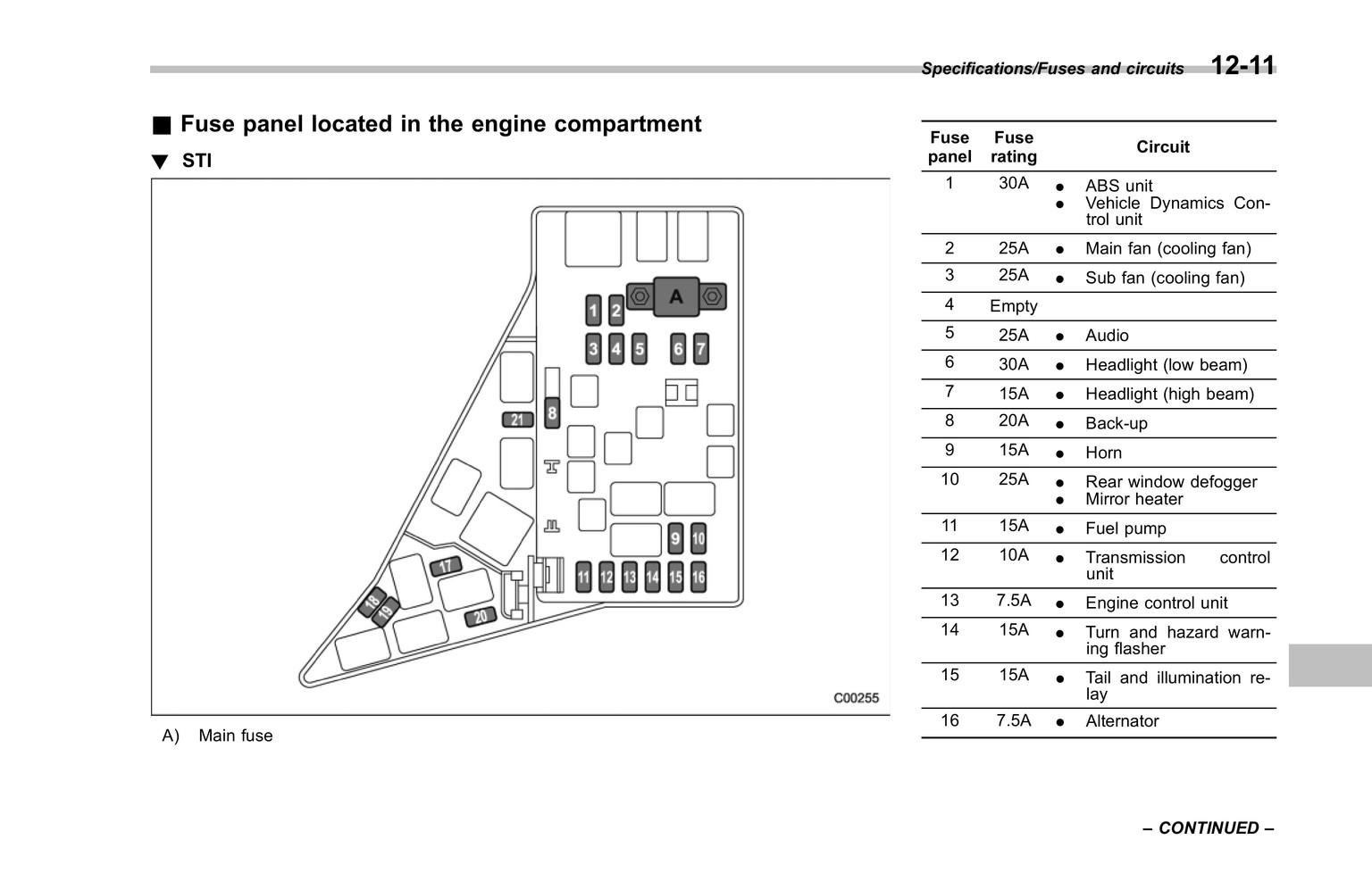 EZ_9600] 1996 Subaru Impreza Wrx Under The Dash Fuse Box Diagram Wiring  DiagramNorab Istic Xortanet Capem Mohammedshrine Librar Wiring 101