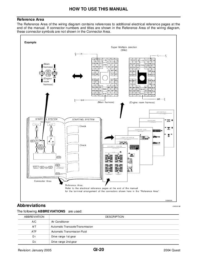 AH_5288] Nissan Quest Fuse Box Diagram Wiring Harness Wiring Diagram Wiring  DiagramLlonu Terch Garna Faun Egre Sapebe Mohammedshrine Librar Wiring 101