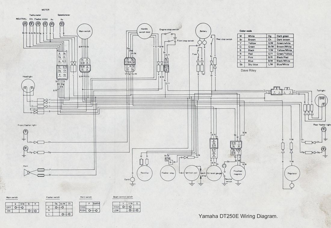 2007 big bear 250 wiring diagram db 4418  moreover yamaha big bear 350 wiring diagram on yamaha pro  yamaha big bear 350 wiring diagram