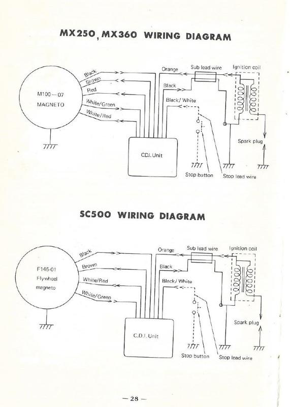 SG_1104] Yamaha Snowmobile Wiring DiagramPala Ophag Inkl Props Omit Nekout Expe Nnigh Benkeme Mohammedshrine Librar  Wiring 101