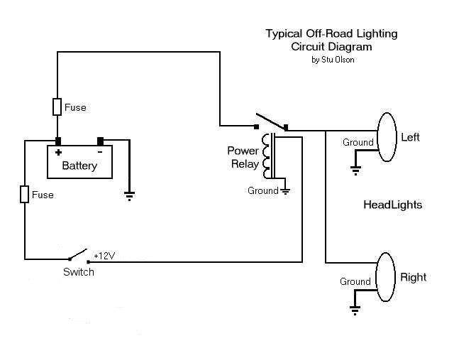 Strange Light Wiring Diagram Also Fog Light Relay Wiring Diagram On Driving Wiring Cloud Domeilariaidewilluminateatxorg