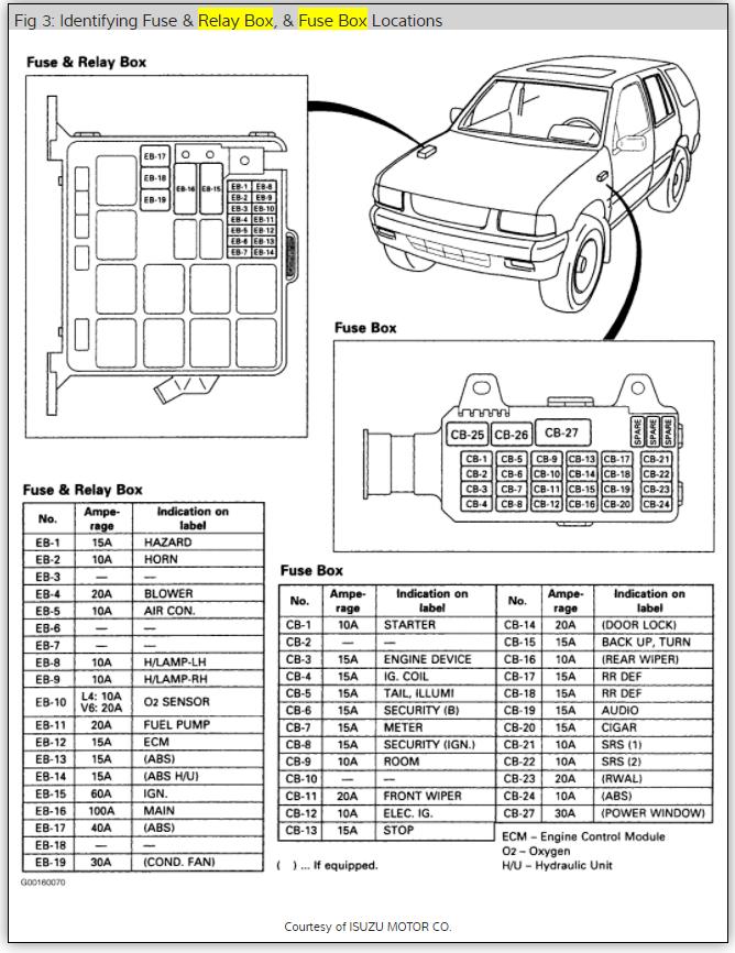 [SCHEMATICS_4US]  WH_1705] 2004 Isuzu Ascender Fuse Box Diagram Schematic Wiring | 03 Isuzu Ascender Fuse Box |  | Basi Apan Pneu Tzici Rect Mohammedshrine Librar Wiring 101