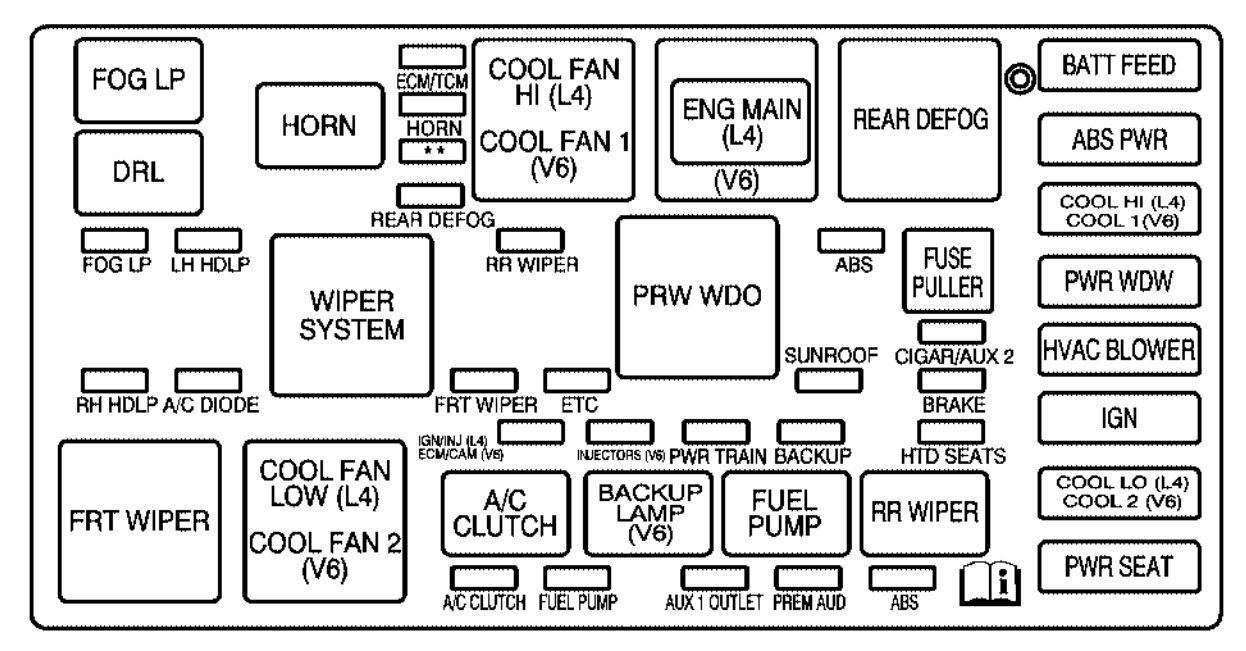 [DIAGRAM_5NL]  OS_6637] Fuse Box On Saturn Vue Wiring Diagram | 2007 Saturn Vue Ac Wiring Diagram |  | Stic Amenti Mohammedshrine Librar Wiring 101