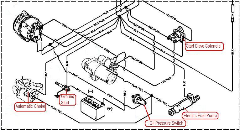 KF_1107] 1999 Bayliner Wiring Diagram Download Diagram | Bayliner Starter Wiring Diagram |  | Wiluq Oliti Ungo Attr Xero Mohammedshrine Librar Wiring 101