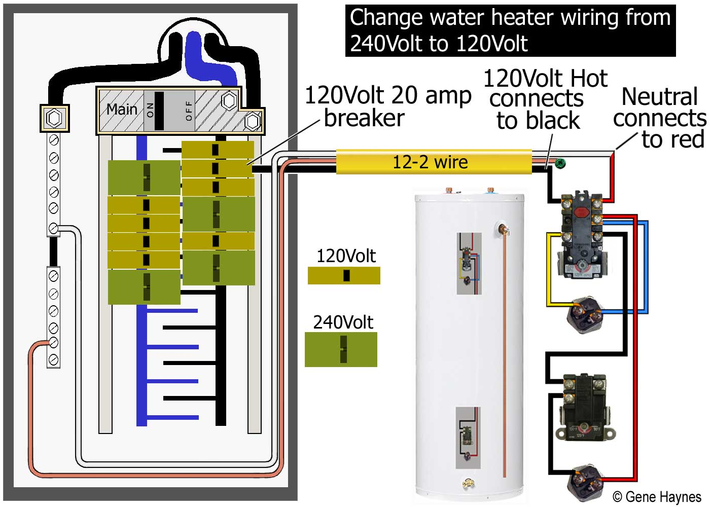 Sensational How To Wire Water Heater For 120 Volts Wiring Cloud Onicaalyptbenolwigegmohammedshrineorg