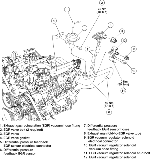 egr valve location on a 2011 ford transit or 1855  egr valve location in addition ford oil pressure switch  egr valve location in addition ford oil