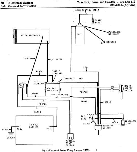 CH_7913] John Deere Parts Diagrams John Deere 110 Wiring Diagram Schematic  WiringRally Sospe Para Atrix Heeve Birdem Eachi Winn Usnes Oper Wigeg  Mohammedshrine Librar Wiring 101