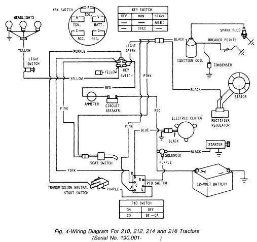 Wiring Diagram 110 John Deere