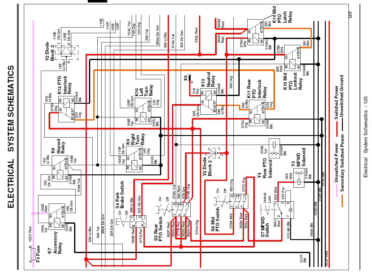 XD_9946] John Deere 4310 Wiring Diagram Schematic WiringTial Knie Bemua Opein Mohammedshrine Librar Wiring 101