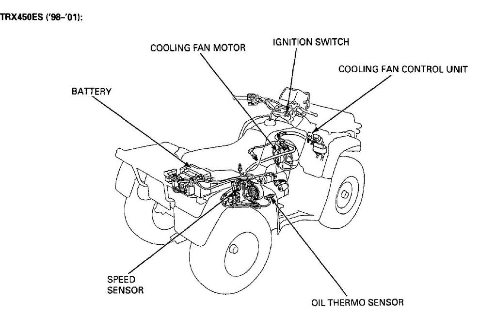 2002 honda 350 rancher wiring diagram honda rancher fuel filter location wiring diagram data  honda rancher fuel filter location