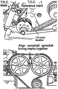 Tt 5745 1995 Mitsubishi Eclipse Wiring Diagram Free Diagram