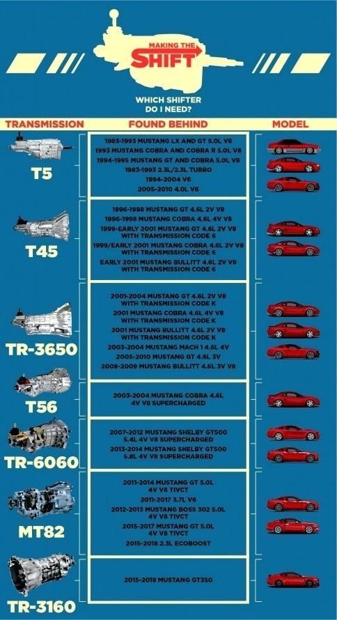 Ge 5503 99 Ford V8 Engine Diagram Wiring Diagram