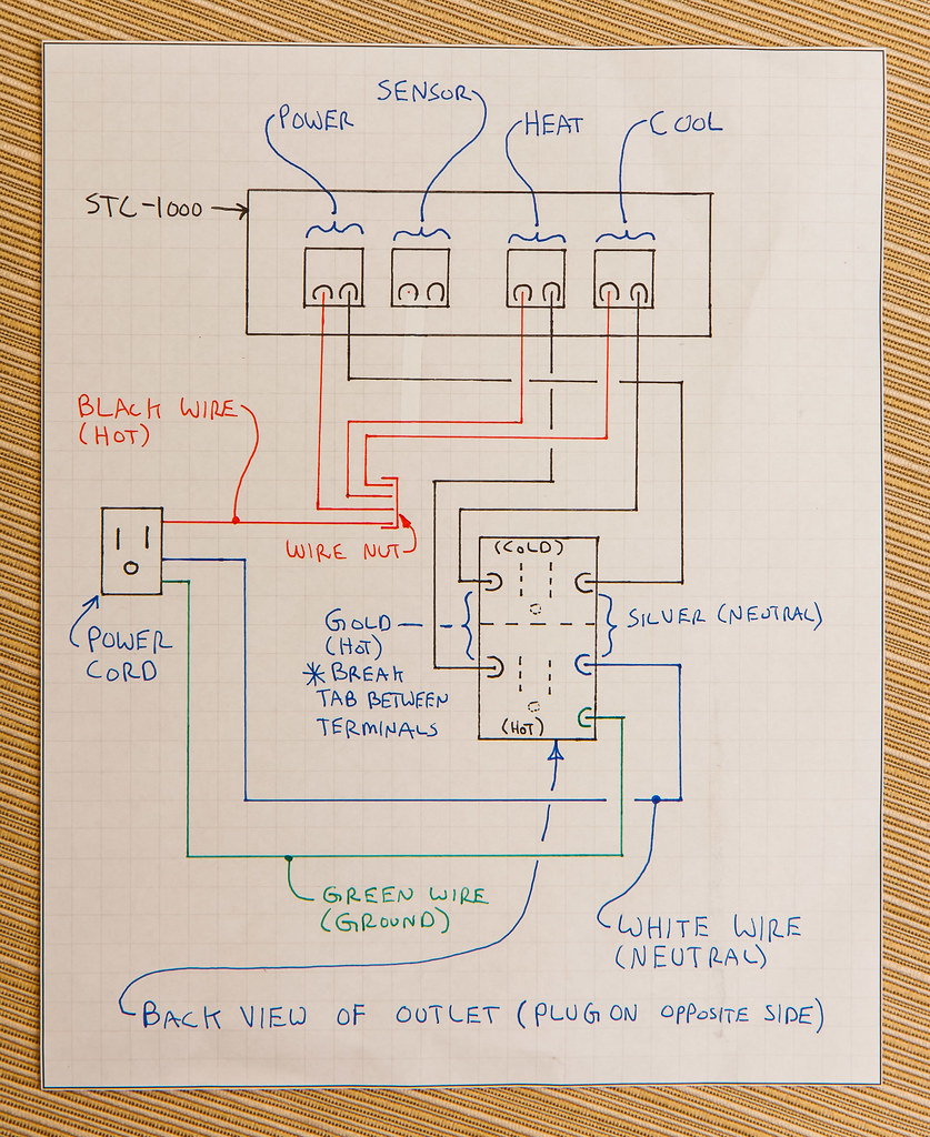 Kohler Ch740 Wiring Diagram from static-cdn.imageservice.cloud