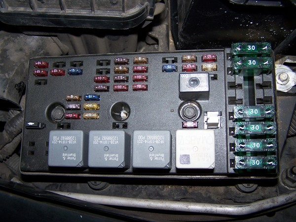 1996 Saturn Sl1 Fuse Box Diagram Wiring Diagram Effective A Effective A Bowlingronta It