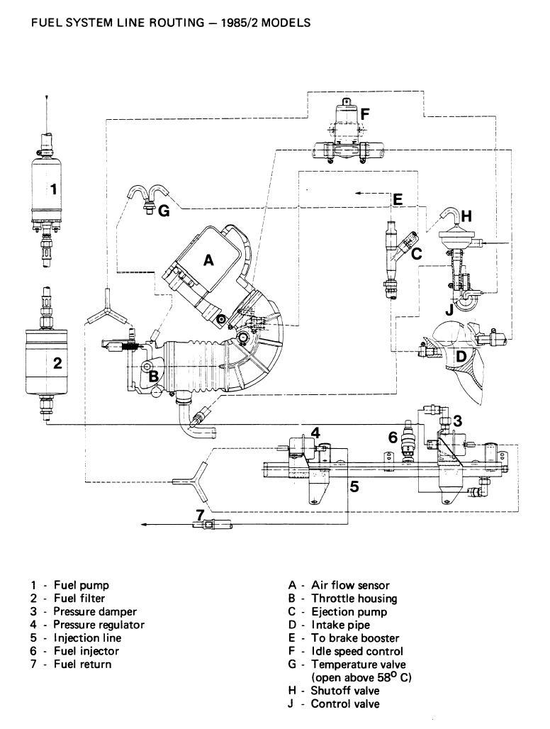 porsche 944 radio wiring diagram lf 1843  85 porsche 944 wiring diagram  lf 1843  85 porsche 944 wiring diagram