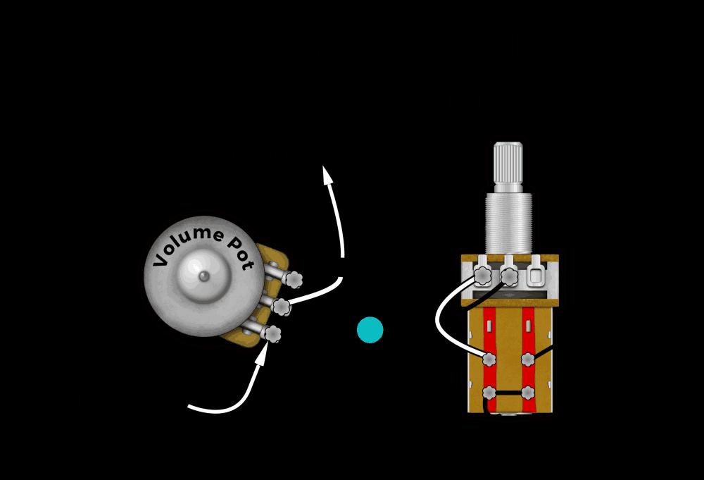 Wondrous Push Pull Pots How They Work Wiring Mods And More Wiring Cloud Xempagosophoxytasticioscodnessplanboapumohammedshrineorg