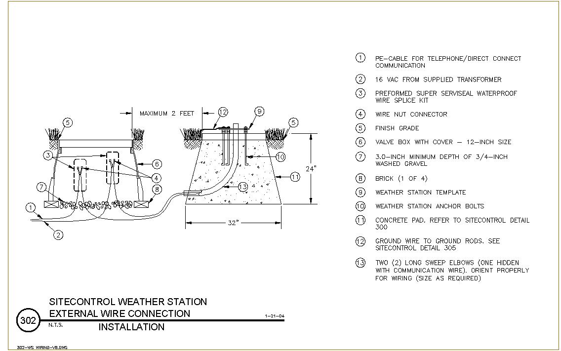 Peachy Rain Bird Cad Detail Drawings Sitecontrol Central Control System Wiring Cloud Ostrrenstrafr09Org