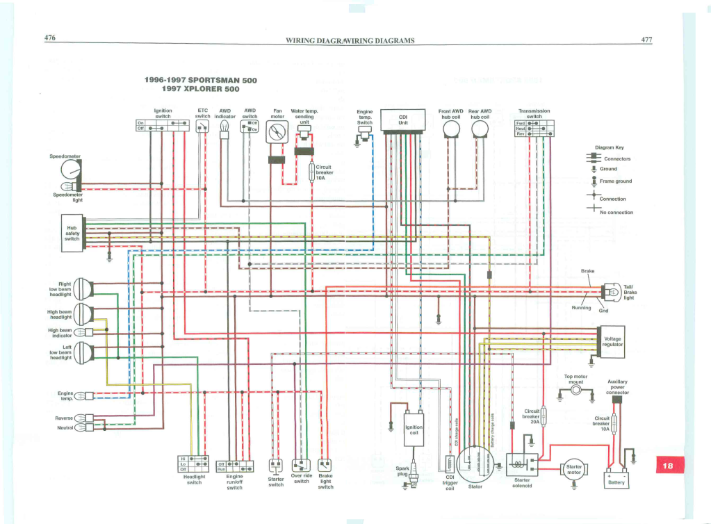 TC_8758] 1996 Polaris Sportsman 500 Wiring Diagram Wiring DiagramPhon Obenz Wida Tran Kapemie Mohammedshrine Librar Wiring 101