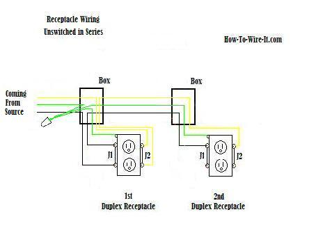Wondrous Plug Socket Wiring Diagram 3 Pin Basic Electronics Wiring Diagram Wiring Cloud Loplapiotaidewilluminateatxorg