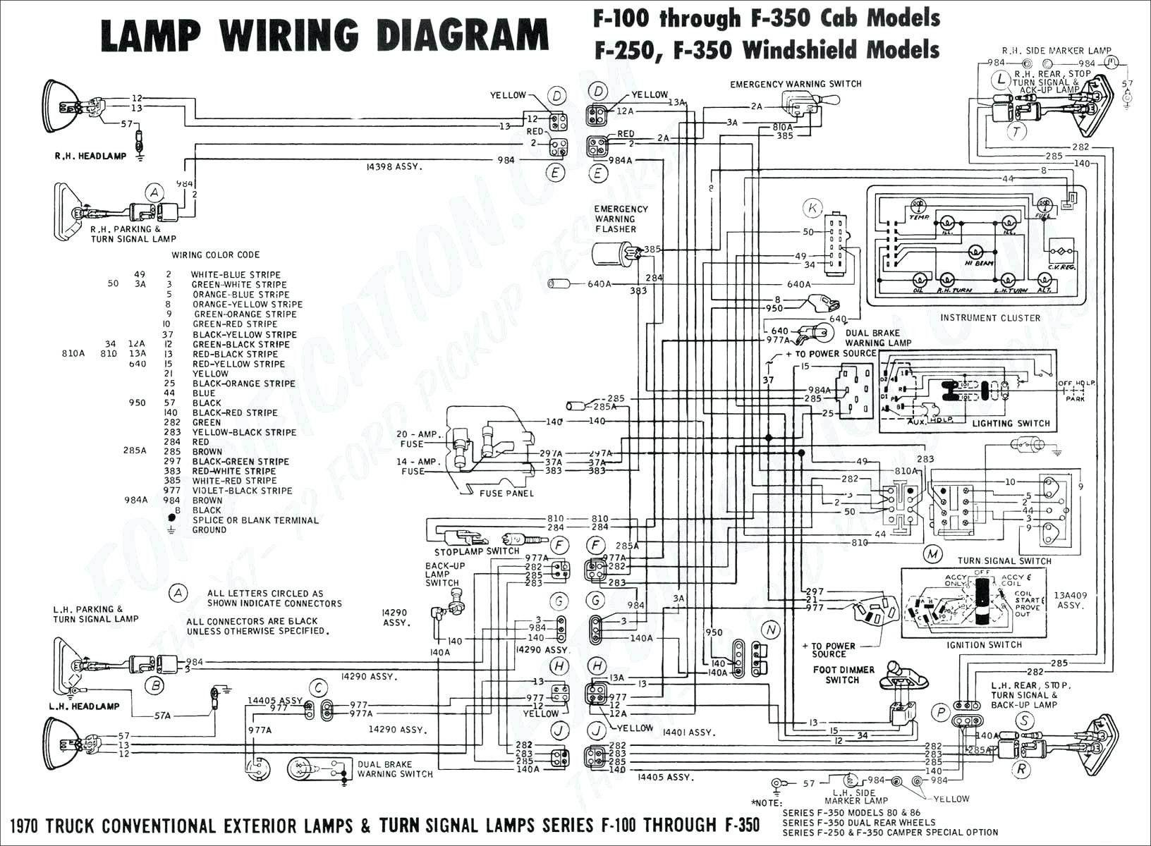[WQZT_9871]  1996 Ford F350 Wiring Diagram 1990 Gmc Sierra Trailer Wire Harness - fisher- wire.jambu.astrea-construction.fr | 1996 Ford F250 Wiring Schematic |  | ASTREA CONSTRUCTION