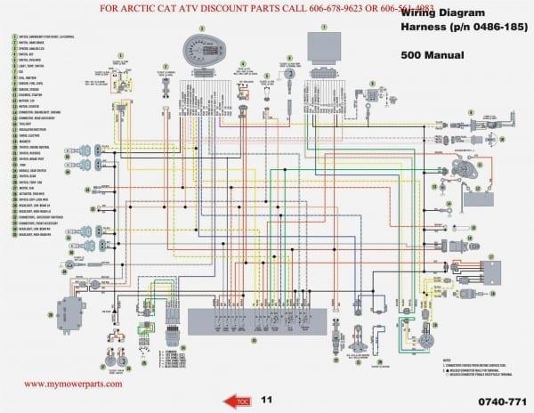 Polaris Predator 90 Wiring Diagram - Saturn Fuse Box Problems -  landrovers.yenpancane.jeanjaures37.frWiring Diagram Resource
