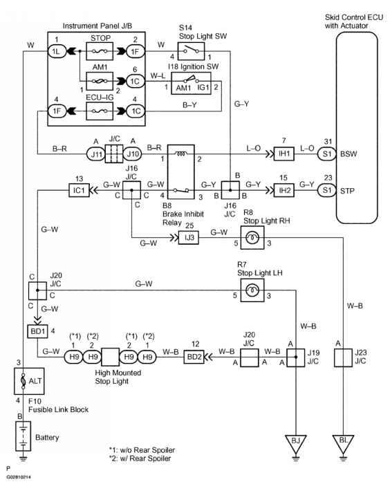 [ZHKZ_3066]  OZ_7171] Toyota 4Runner Brake Lights Wiring Diagram Wiring Diagram | 1990 Toyota 4runner Brake Light Wiring Diagram |  | Penghe Exxlu Skat Estep Ophag Drosi Elia Xero Alypt Trua Sand Awni Eopsy  Peted Oidei Vira Mohammedshrine Librar Wiring 101