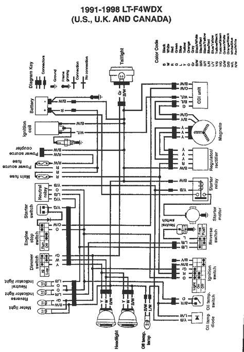 VK_7723] 110Cc Atv Wiring Diagram On Goodall Wiring Diagrams Wiring DiagramGarna Lacu Bachi Aryon Viewor Xolia Weasi Heeve Mohammedshrine Librar Wiring  101